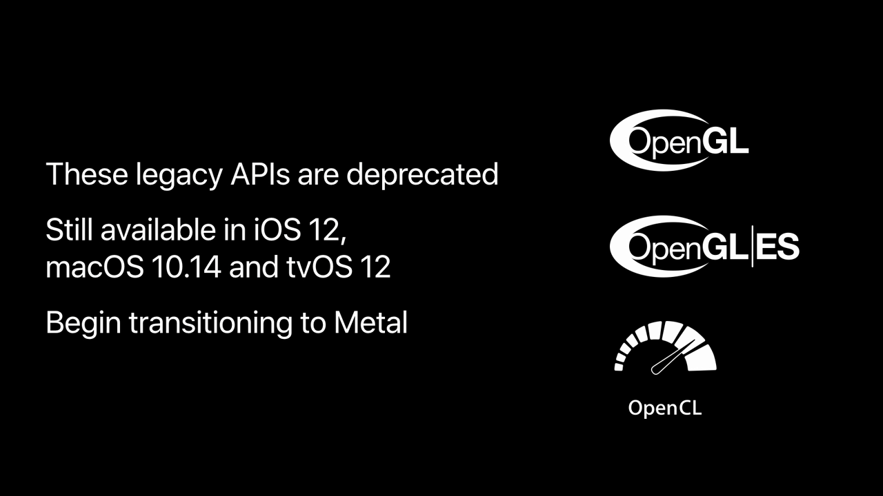 OpenGL APIs are deprecated.png